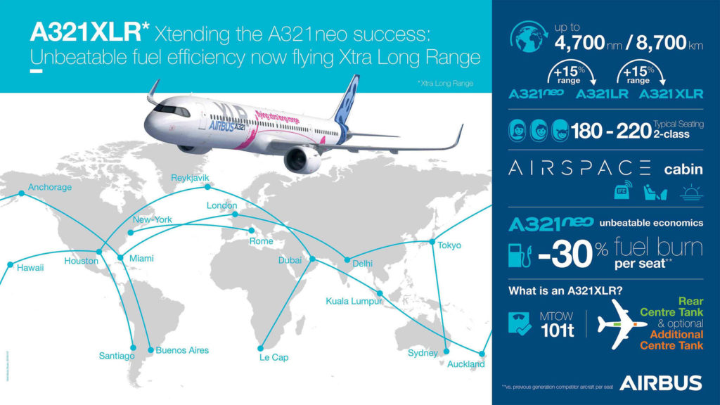 Image by Airbus